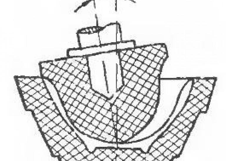 Общие сведения о формовании на приводном круге с помощью профильного шаблона