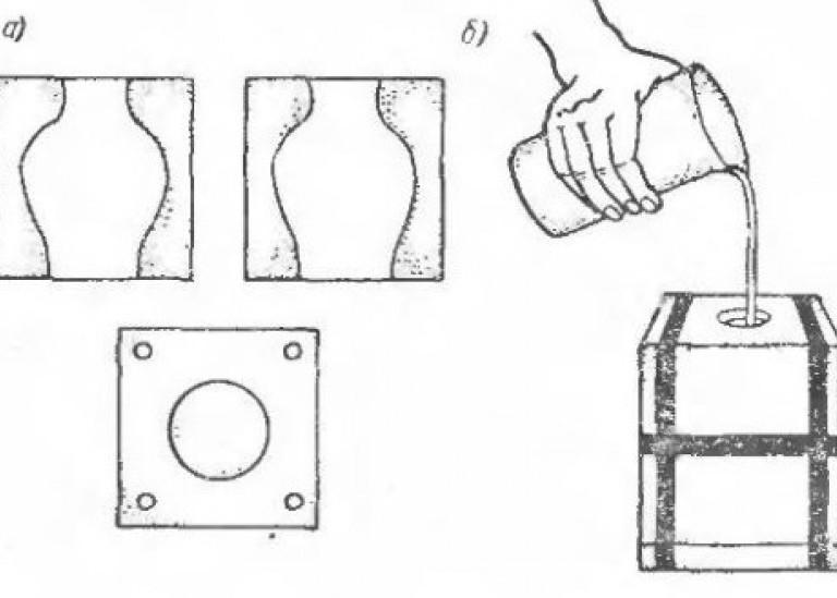 Подготовка, сборка формы и отливка изделия сливным способом