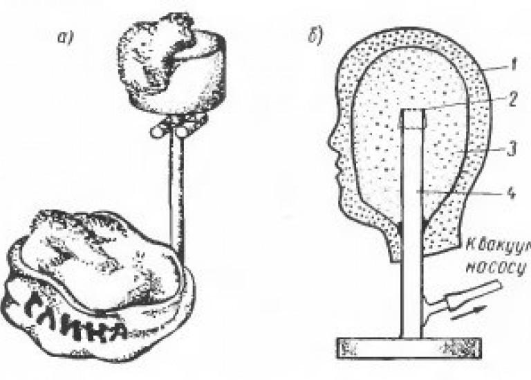 Скульптура головы