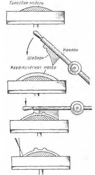 формирование плоского изделия