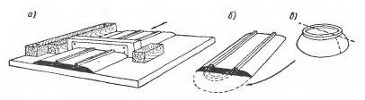 Схема изготовления плоской модели с помощью шаблона