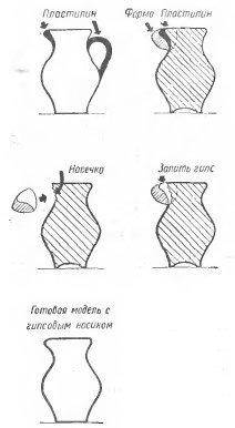 Переведение пластилинового носика в гипсовый