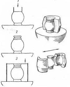 Схема изготовления на станке простой формы с донным вкладышем