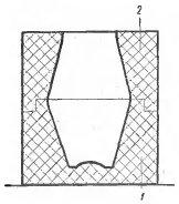 Горизонтально деленная форма