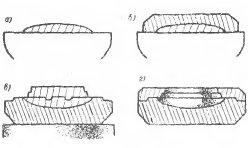 Снятие формы модели крышки на станке