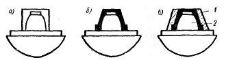 Схема формы и капа
