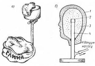 Временные каркасы для лепки головы