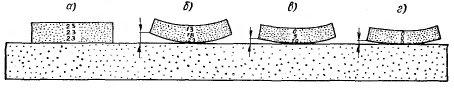 Деформации плитки, оусловленные неравномерной сушкой (схема)