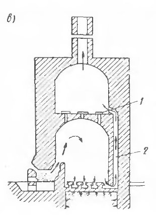 Двухэтажный горн с оборотным пламенем