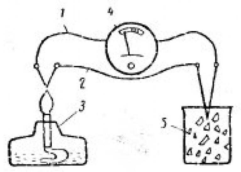 Пирометрическое определение температуры с помощью термоэлемента