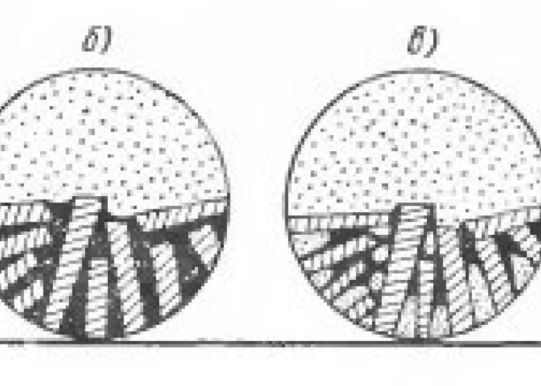 Схема удаления воды при сушке и стадии состояния черепка